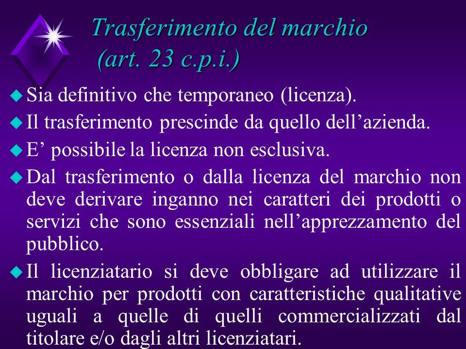 Trasferimento del marchio (art. 23 c.p.i.)