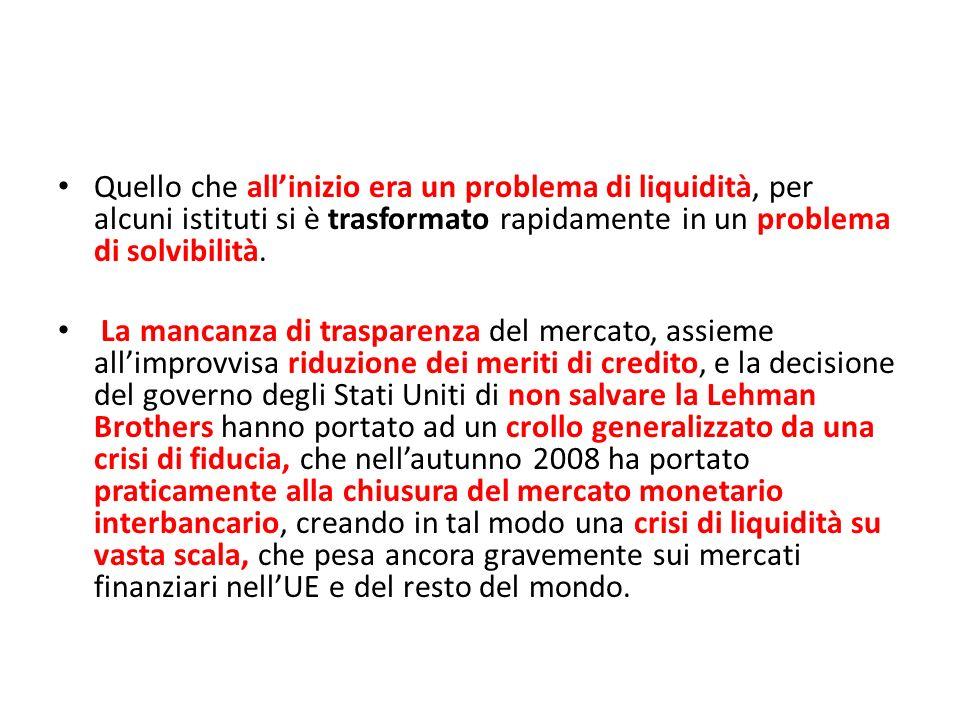 Quello che all'inizio era un problema di liquidità, per alcuni istituti si è trasformato rapidamente in un problema di solvibilità.