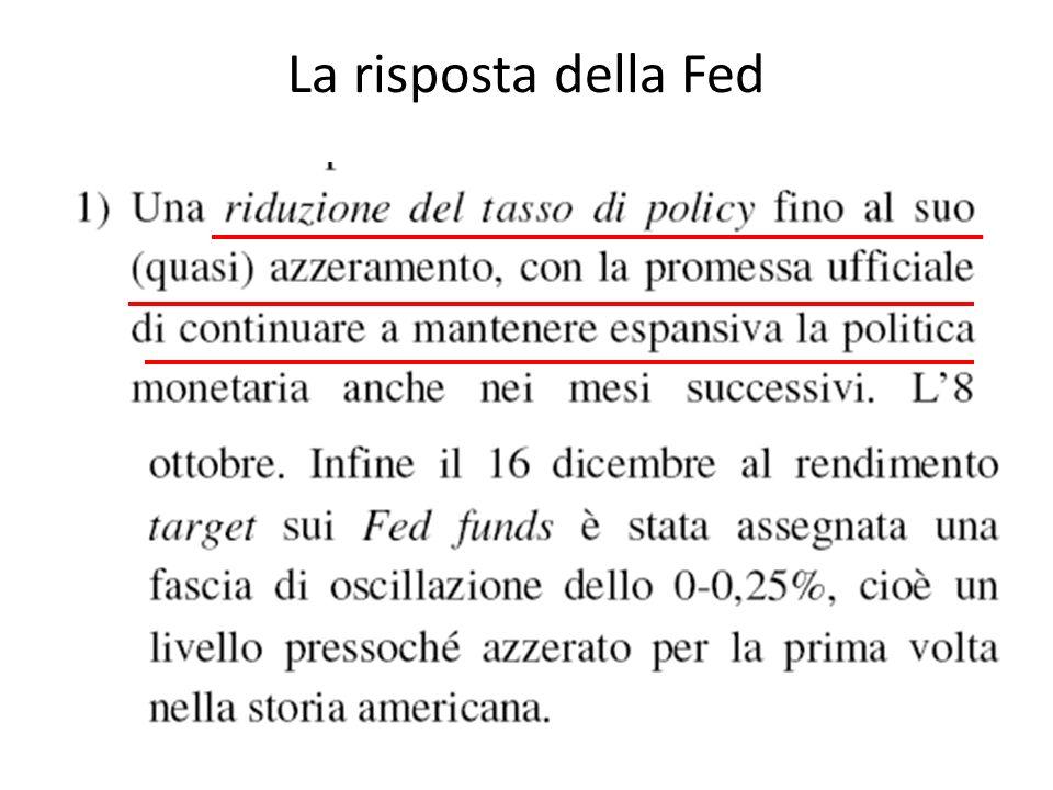 La risposta della Fed