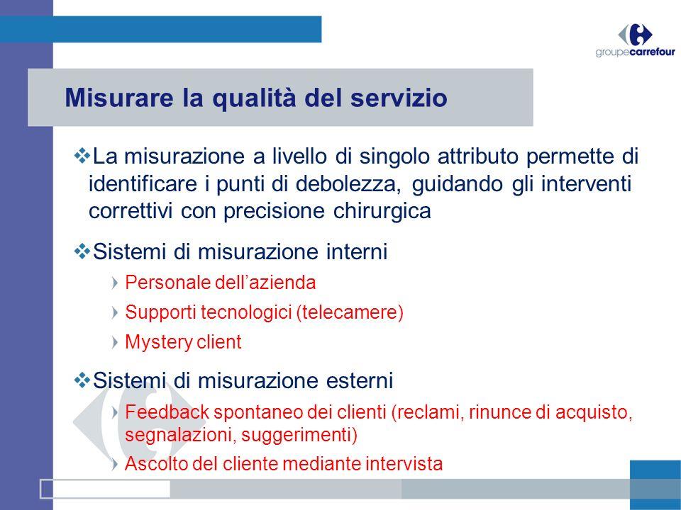 Misurare la qualità del servizio