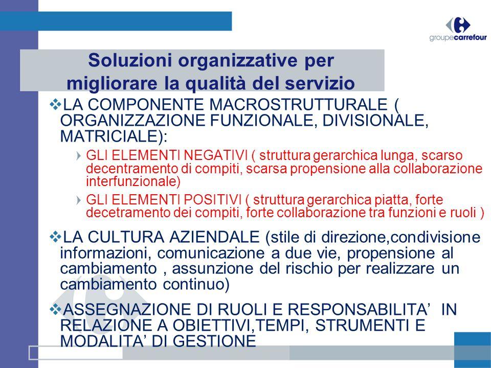 Soluzioni organizzative per migliorare la qualità del servizio