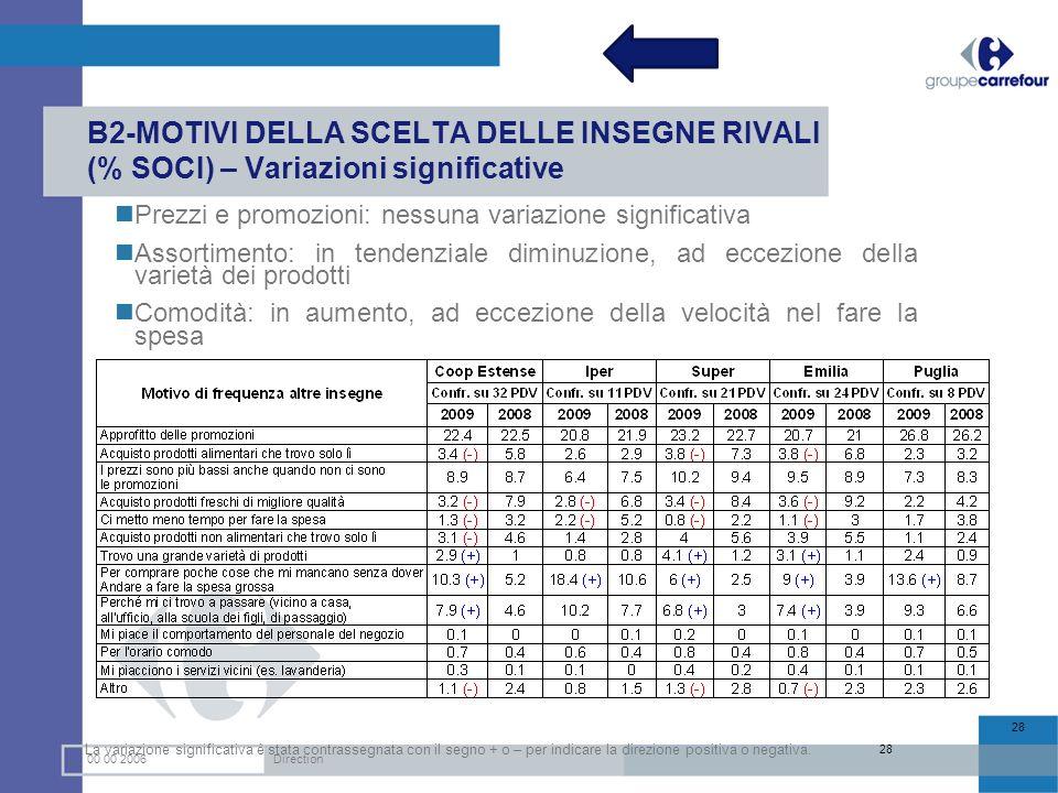 B2-MOTIVI DELLA SCELTA DELLE INSEGNE RIVALI (% SOCI) – Variazioni significative