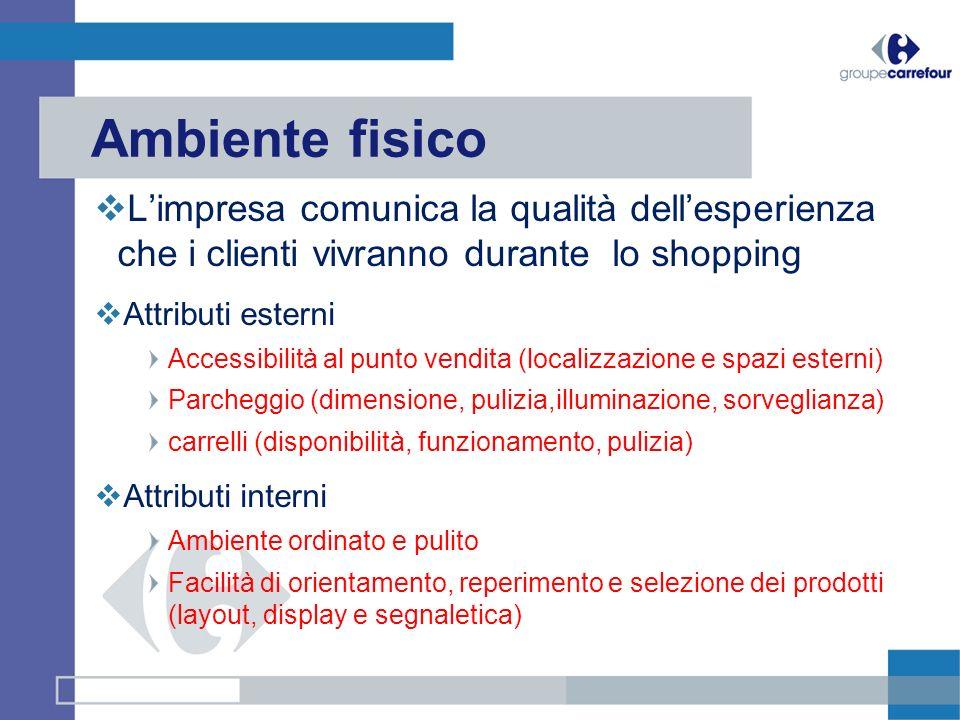 Ambiente fisico L'impresa comunica la qualità dell'esperienza che i clienti vivranno durante lo shopping.