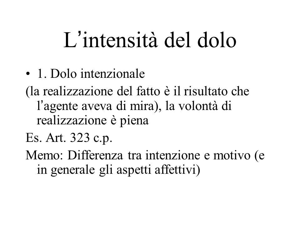 L'intensità del dolo 1. Dolo intenzionale