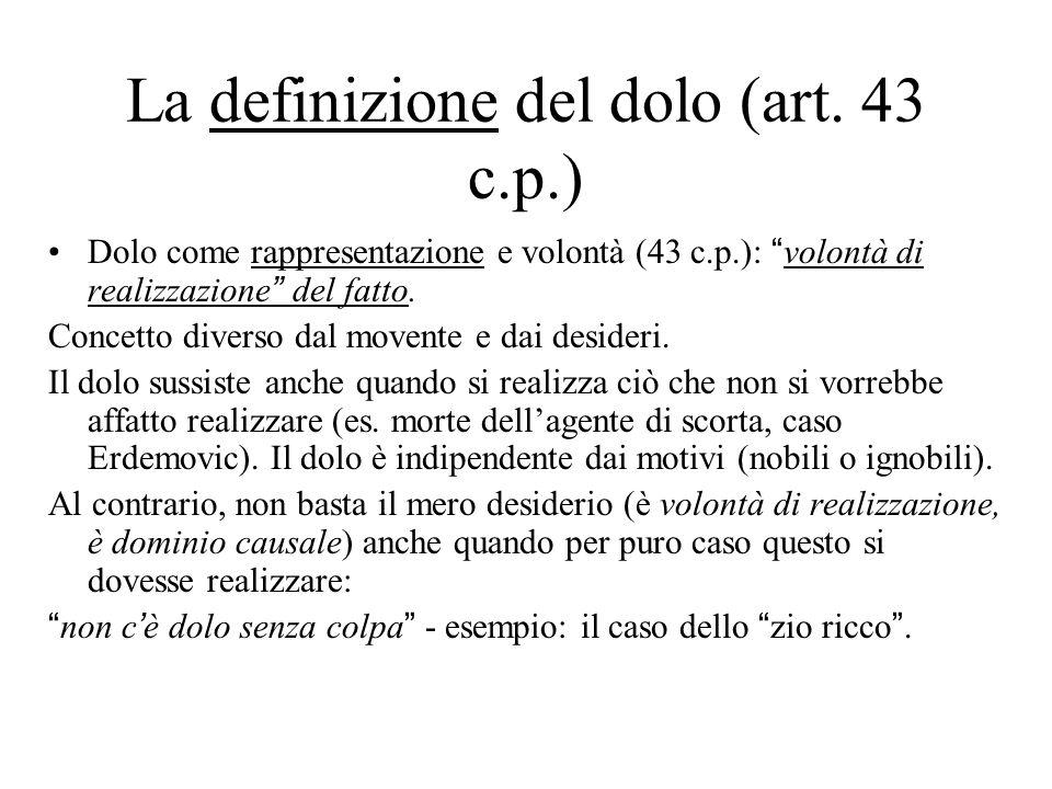 La definizione del dolo (art. 43 c.p.)