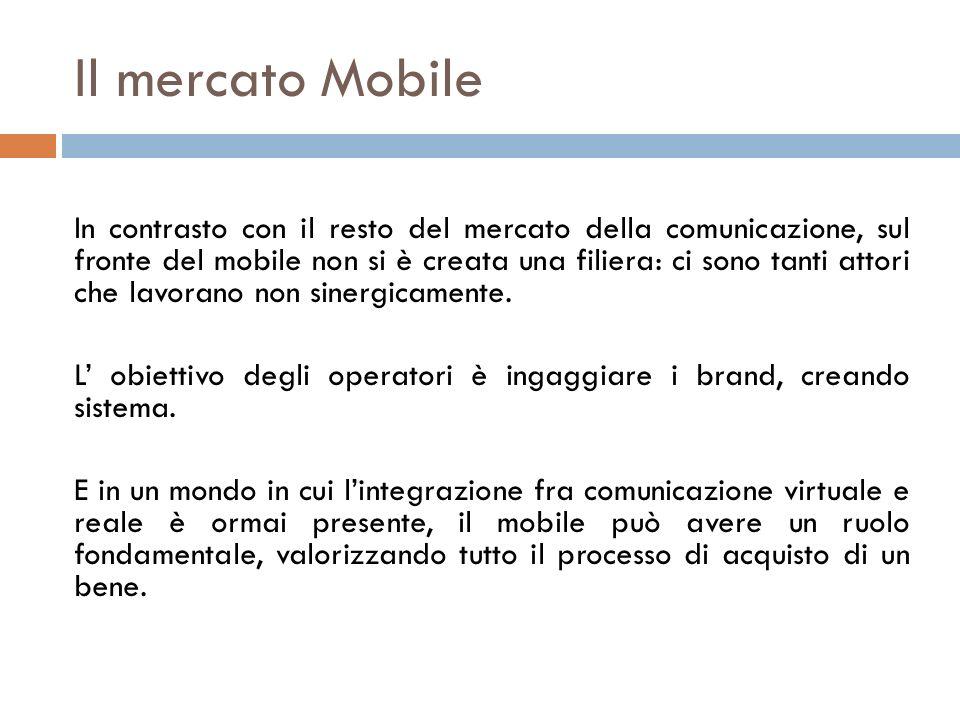 Il mercato Mobile