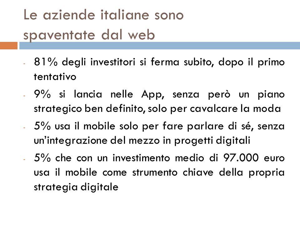 Le aziende italiane sono spaventate dal web