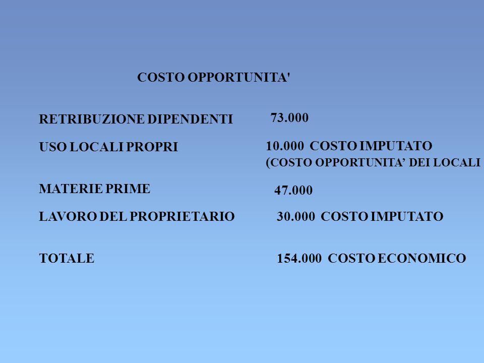 COSTO OPPORTUNITA RETRIBUZIONE DIPENDENTI. 73.000. USO LOCALI PROPRI. 10.000 COSTO IMPUTATO. (COSTO OPPORTUNITA' DEI LOCALI.