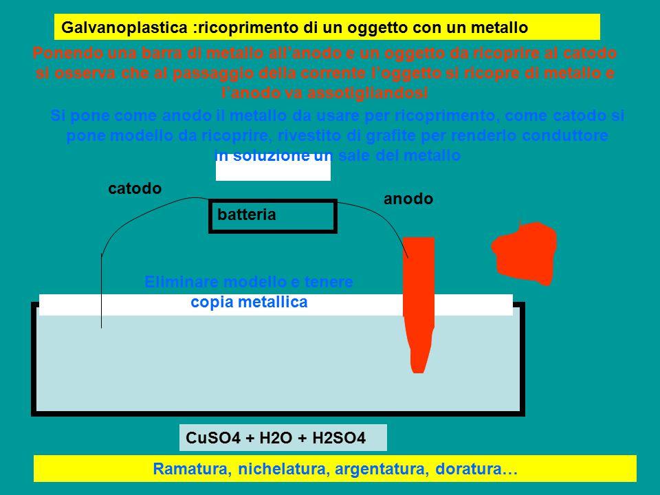 Galvanoplastica :ricoprimento di un oggetto con un metallo