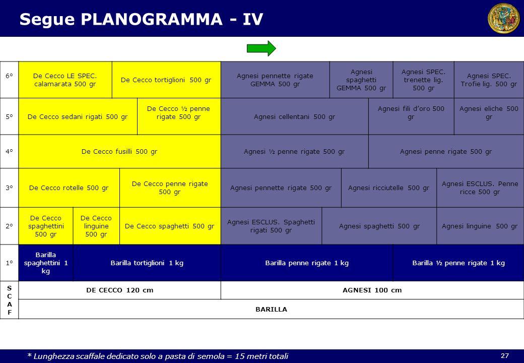 Segue PLANOGRAMMA - IV 6° De Cecco LE SPEC. calamarata 500 gr. De Cecco tortiglioni 500 gr. Agnesi pennette rigate GEMMA 500 gr.
