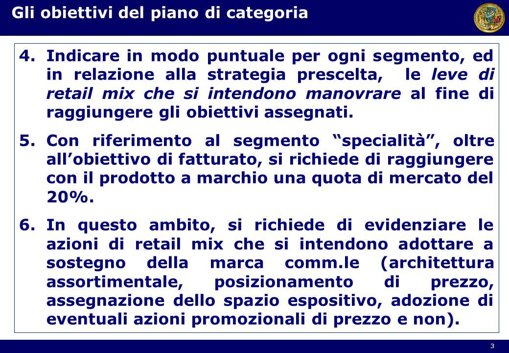 Gli obiettivi del piano di categoria