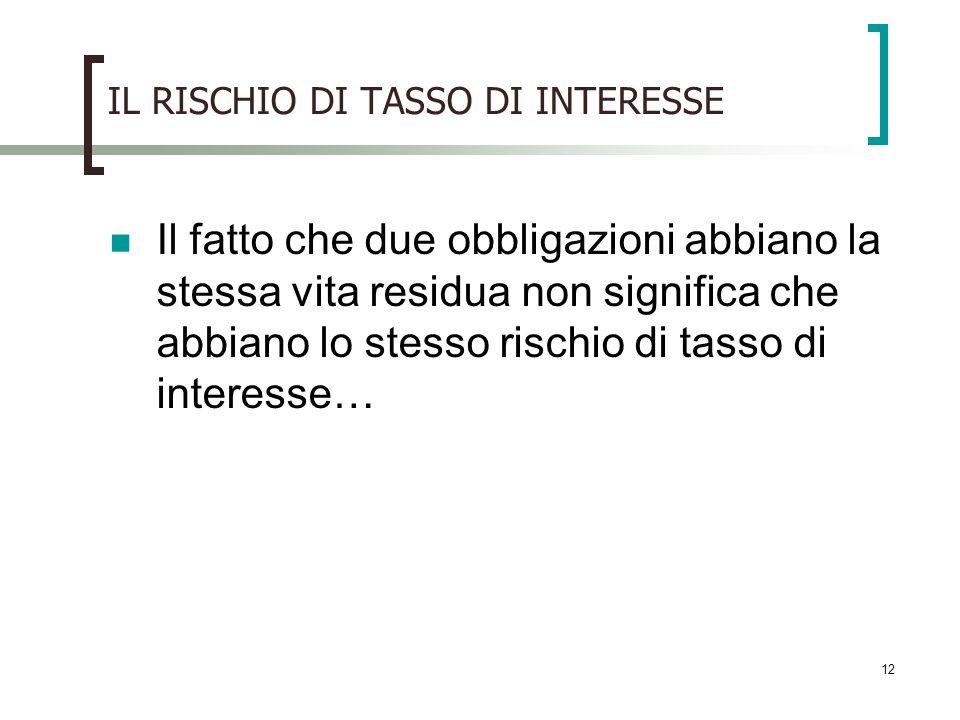 IL RISCHIO DI TASSO DI INTERESSE