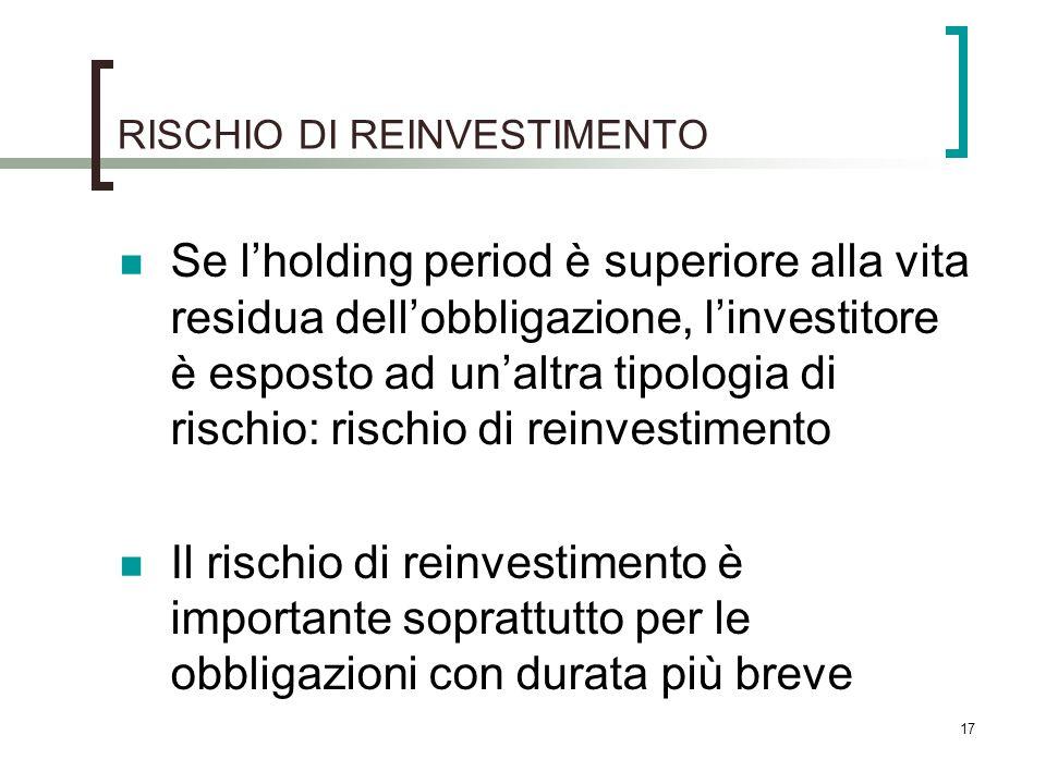 RISCHIO DI REINVESTIMENTO