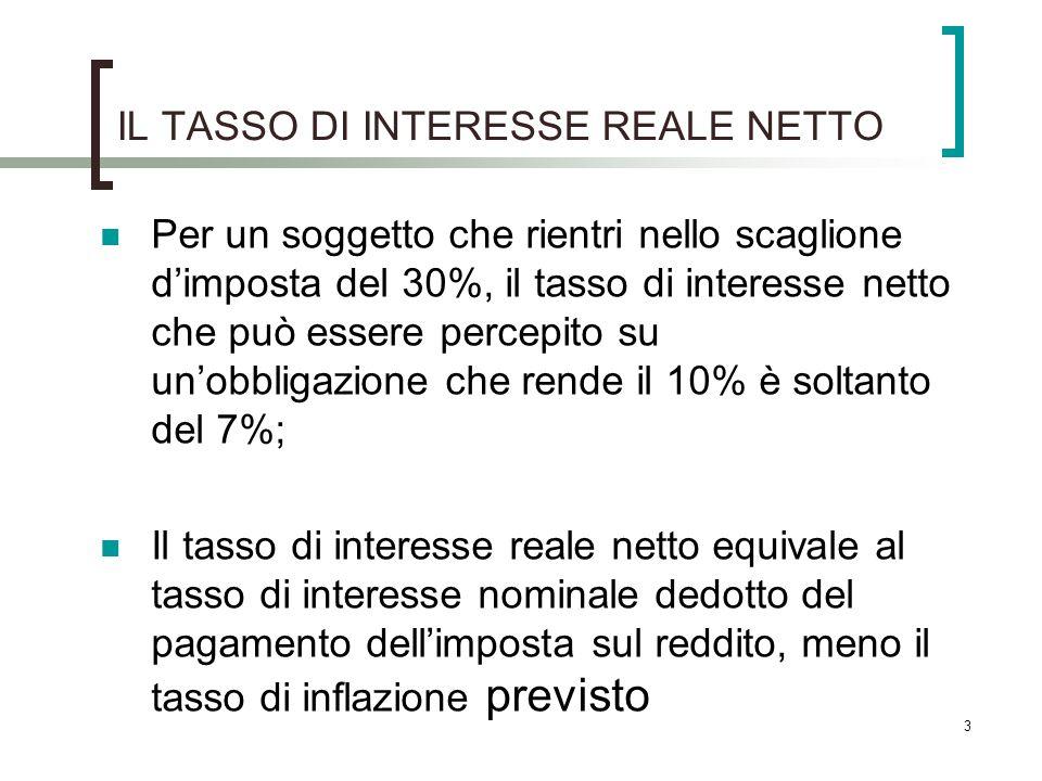 IL TASSO DI INTERESSE REALE NETTO