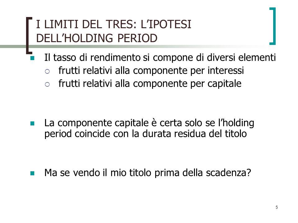 I LIMITI DEL TRES: L'IPOTESI DELL'HOLDING PERIOD