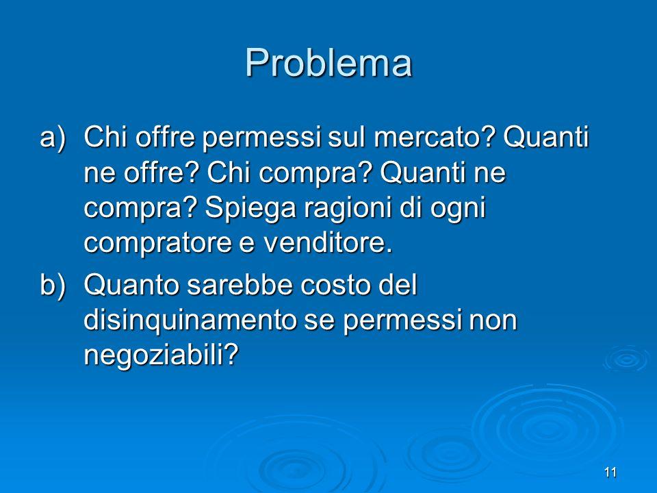 Problema Chi offre permessi sul mercato Quanti ne offre Chi compra Quanti ne compra Spiega ragioni di ogni compratore e venditore.