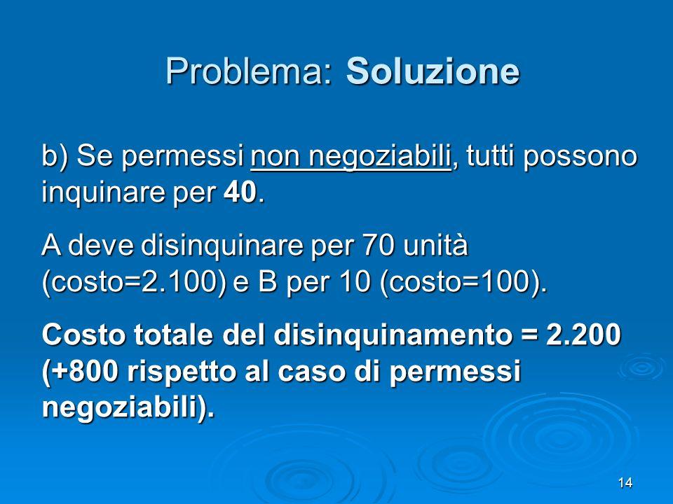Problema: Soluzione b) Se permessi non negoziabili, tutti possono inquinare per 40.