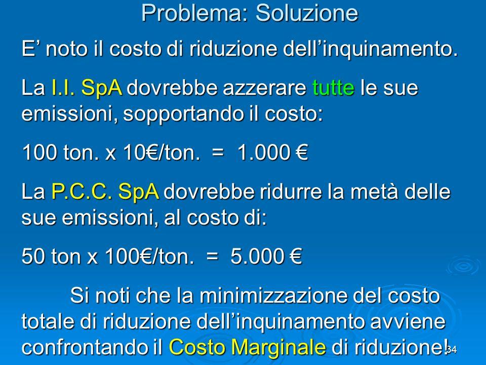 Problema: Soluzione E' noto il costo di riduzione dell'inquinamento.