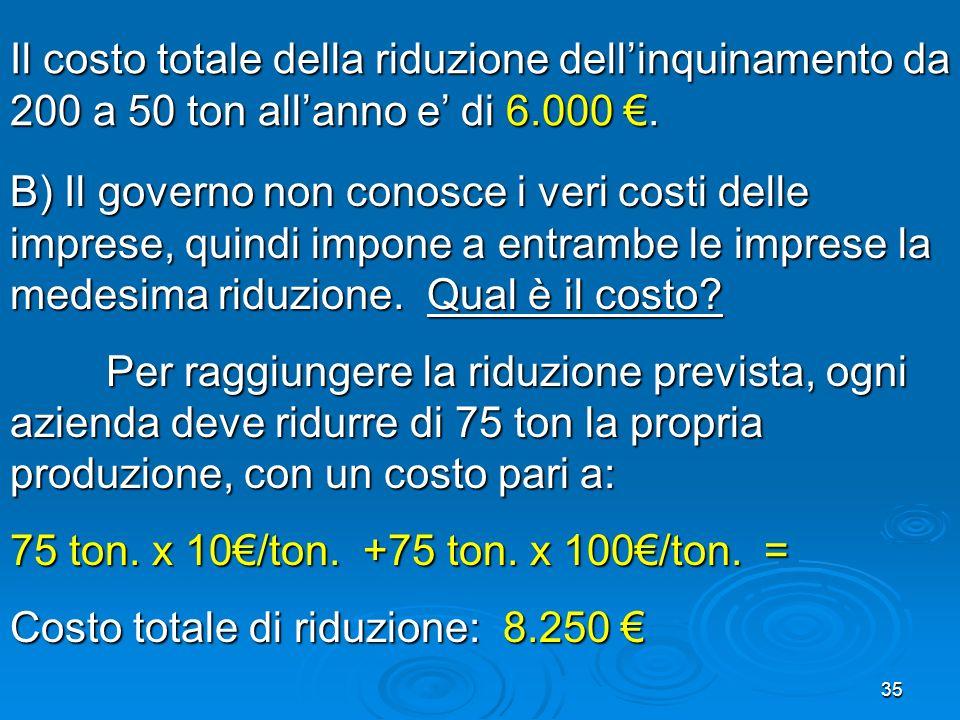 Il costo totale della riduzione dell'inquinamento da 200 a 50 ton all'anno e' di 6.000 €.