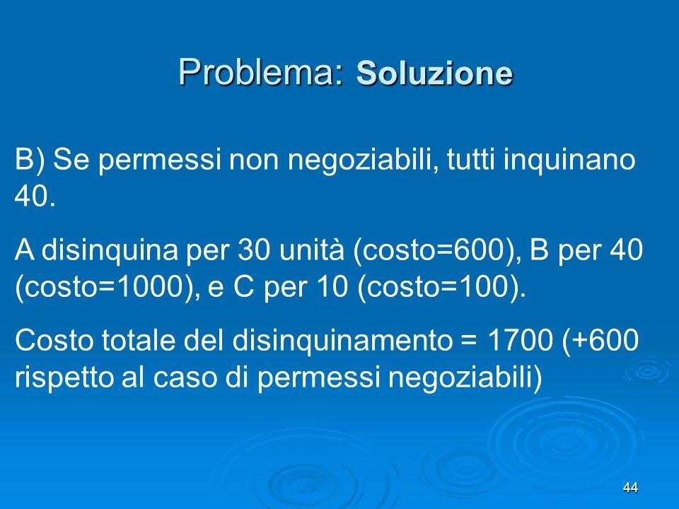 Problema: Soluzione B) Se permessi non negoziabili, tutti inquinano 40.
