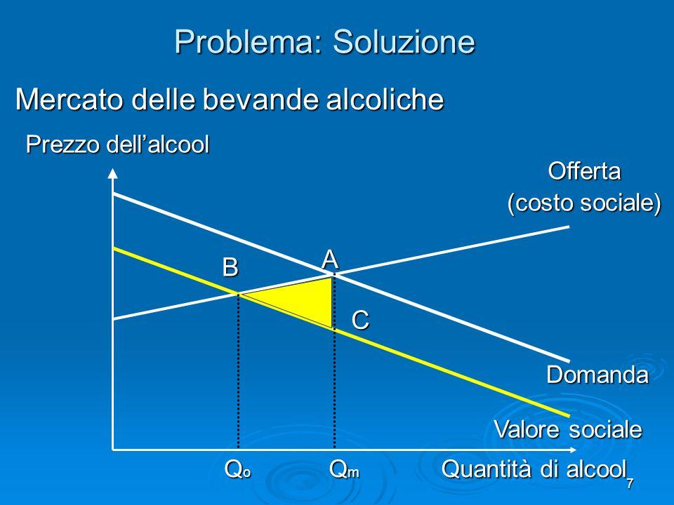 Problema: Soluzione Mercato delle bevande alcoliche A B C
