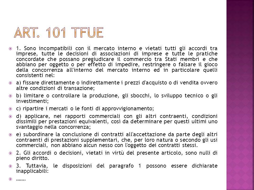 Art. 101 tfue