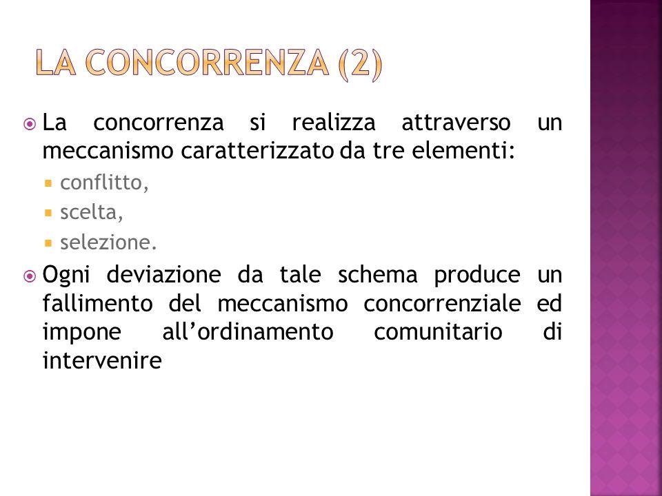La concorrenza (2) La concorrenza si realizza attraverso un meccanismo caratterizzato da tre elementi: