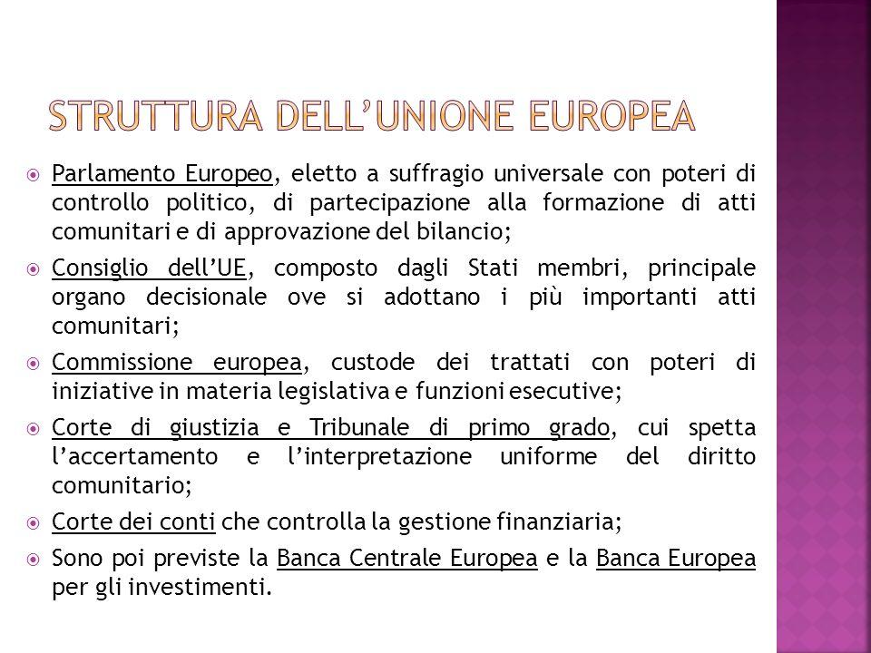 Struttura dell'unione europea