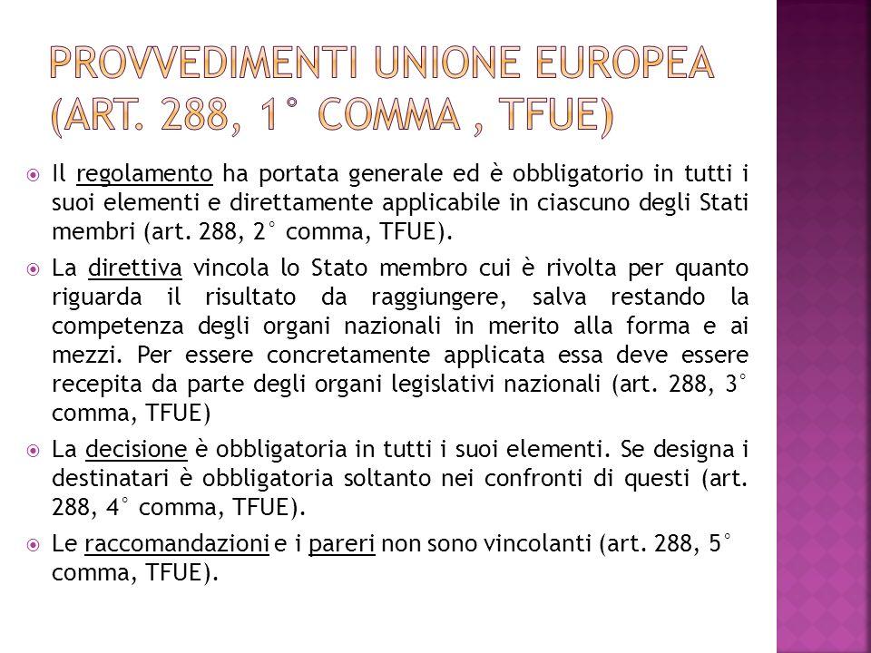 Provvedimenti unione europea (art. 288, 1° comma , TFUE)