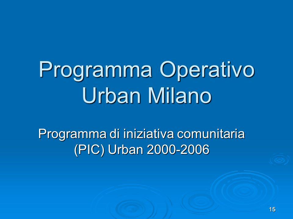 Programma Operativo Urban Milano