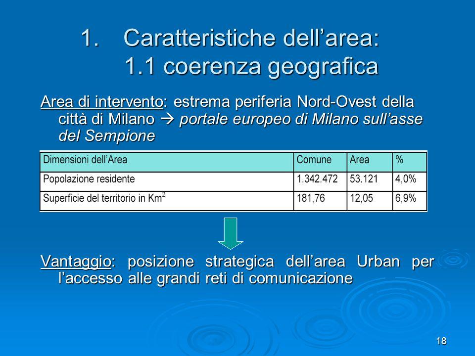 Caratteristiche dell'area: 1.1 coerenza geografica