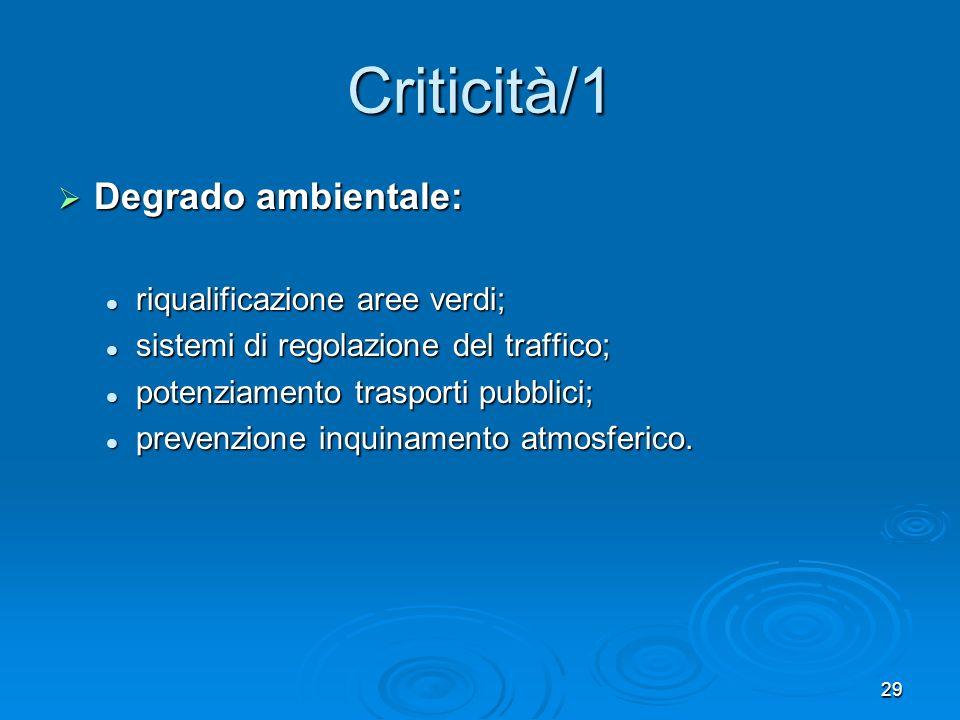 Criticità/1 Degrado ambientale: riqualificazione aree verdi;