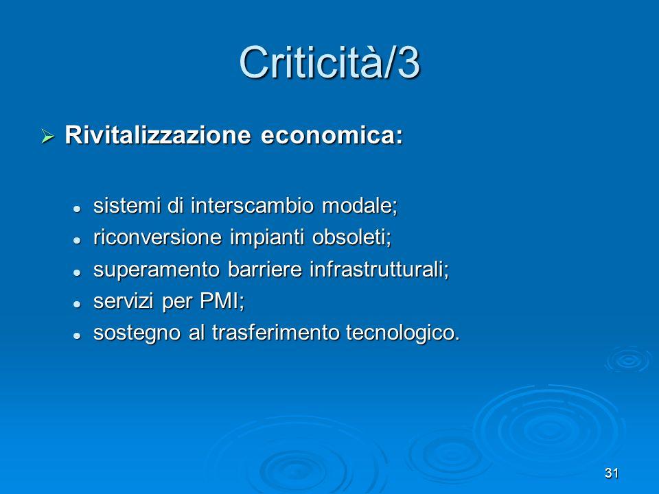 Criticità/3 Rivitalizzazione economica: