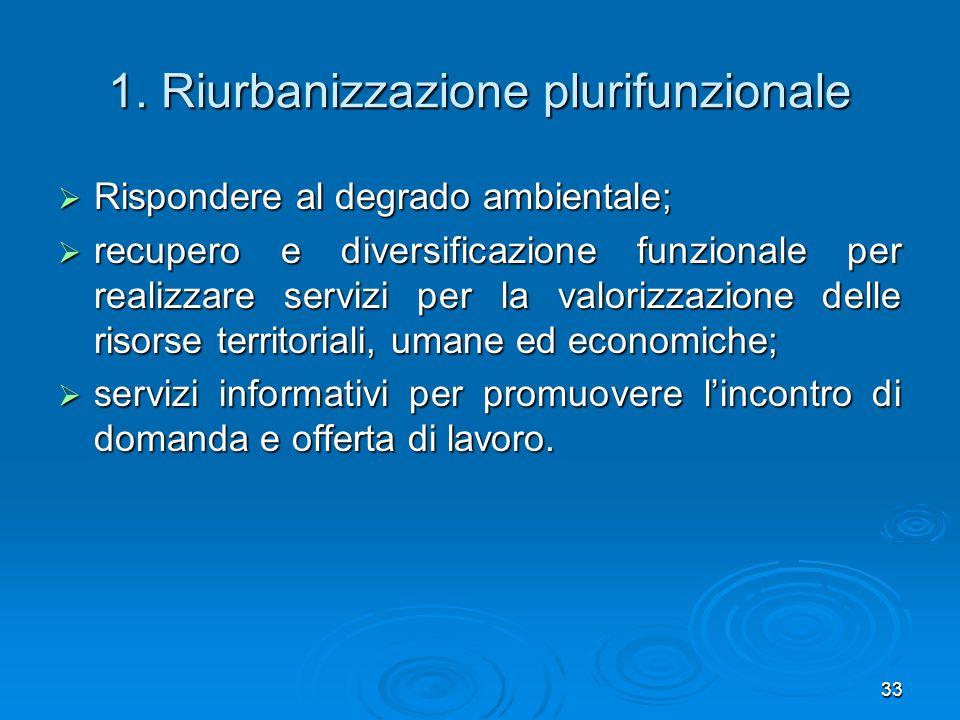 1. Riurbanizzazione plurifunzionale