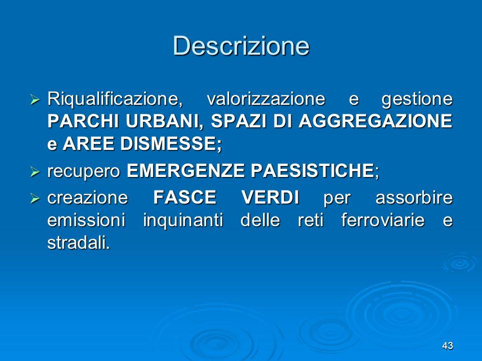 Descrizione Riqualificazione, valorizzazione e gestione PARCHI URBANI, SPAZI DI AGGREGAZIONE e AREE DISMESSE;