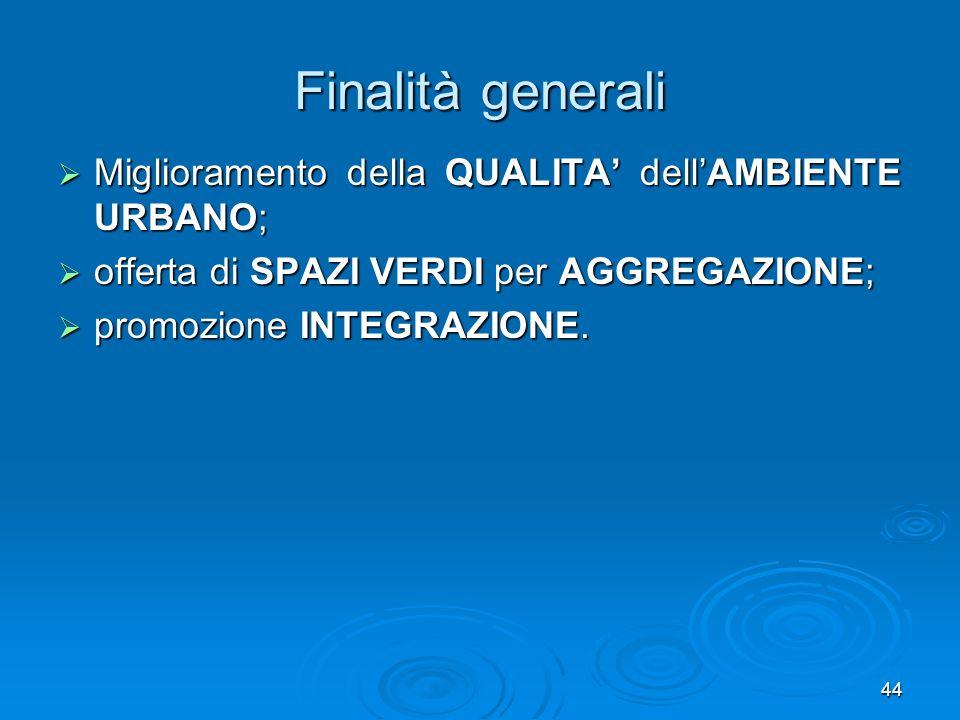 Finalità generali Miglioramento della QUALITA' dell'AMBIENTE URBANO;