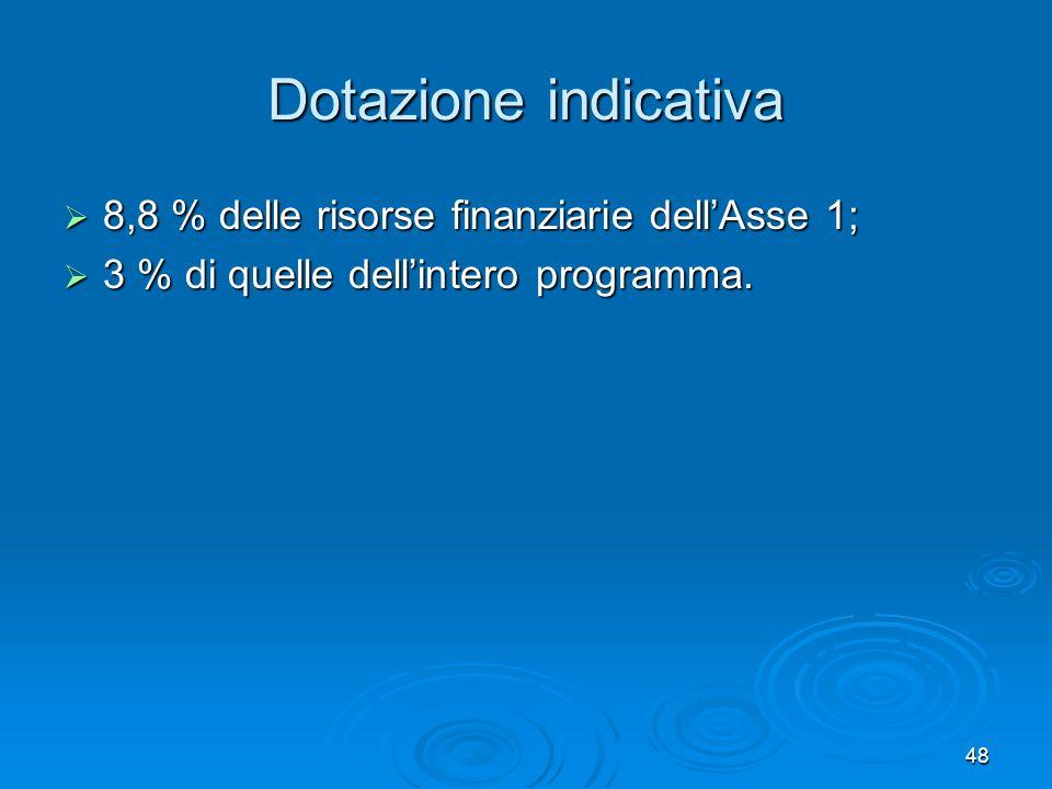 Dotazione indicativa 8,8 % delle risorse finanziarie dell'Asse 1;