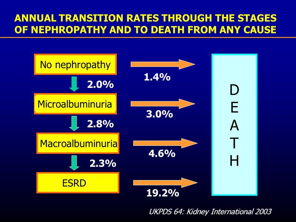 ANNUAL TRANSITION RATES THROUGH THE STAGES OF NEPHROPATHY AND TO DEATH FROM ANY CAUSE