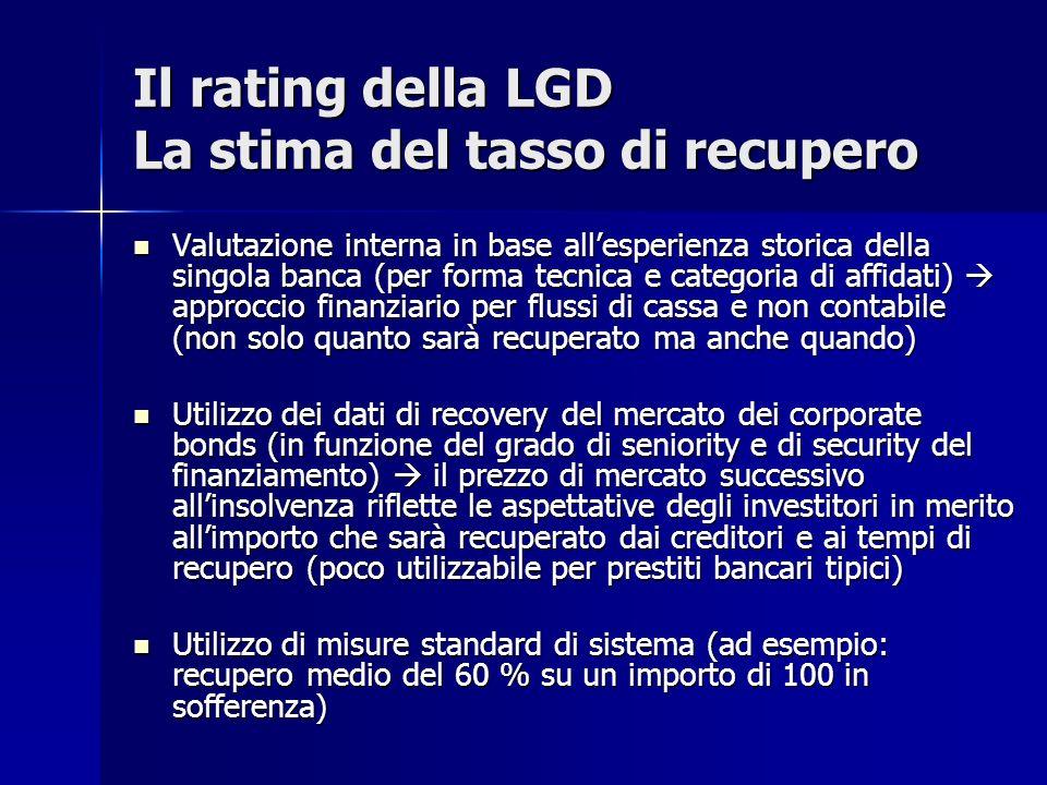 Il rating della LGD La stima del tasso di recupero