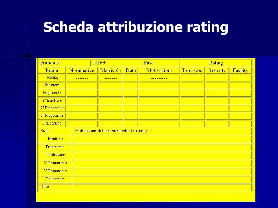 Scheda attribuzione rating