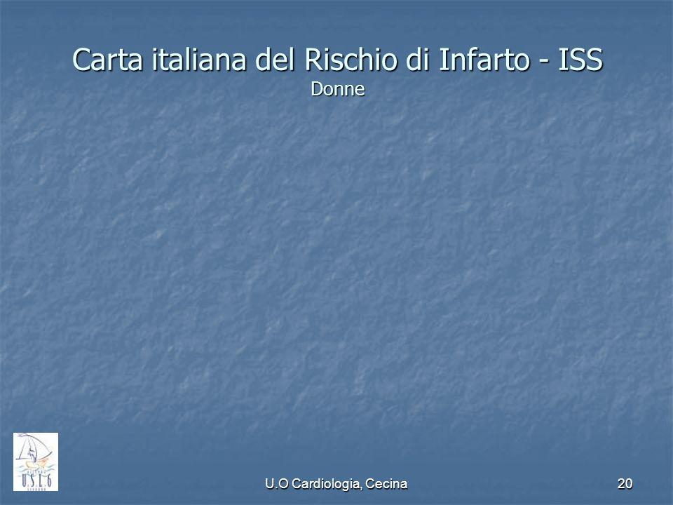 Carta italiana del Rischio di Infarto - ISS Donne
