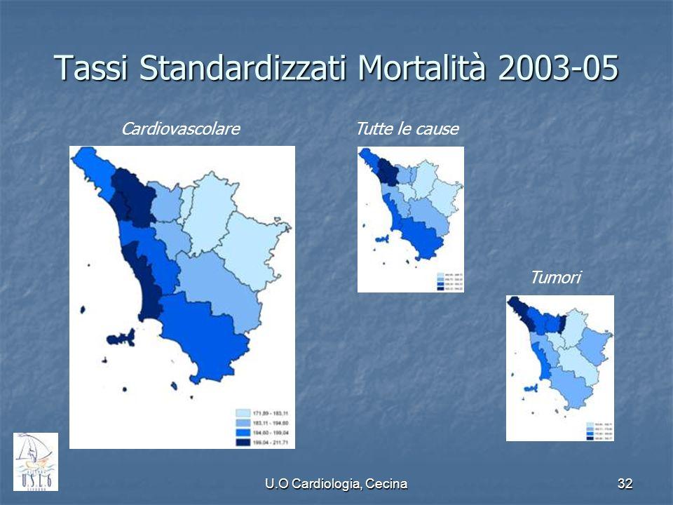 Tassi Standardizzati Mortalità 2003-05
