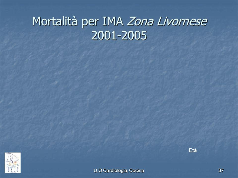 Mortalità per IMA Zona Livornese 2001-2005