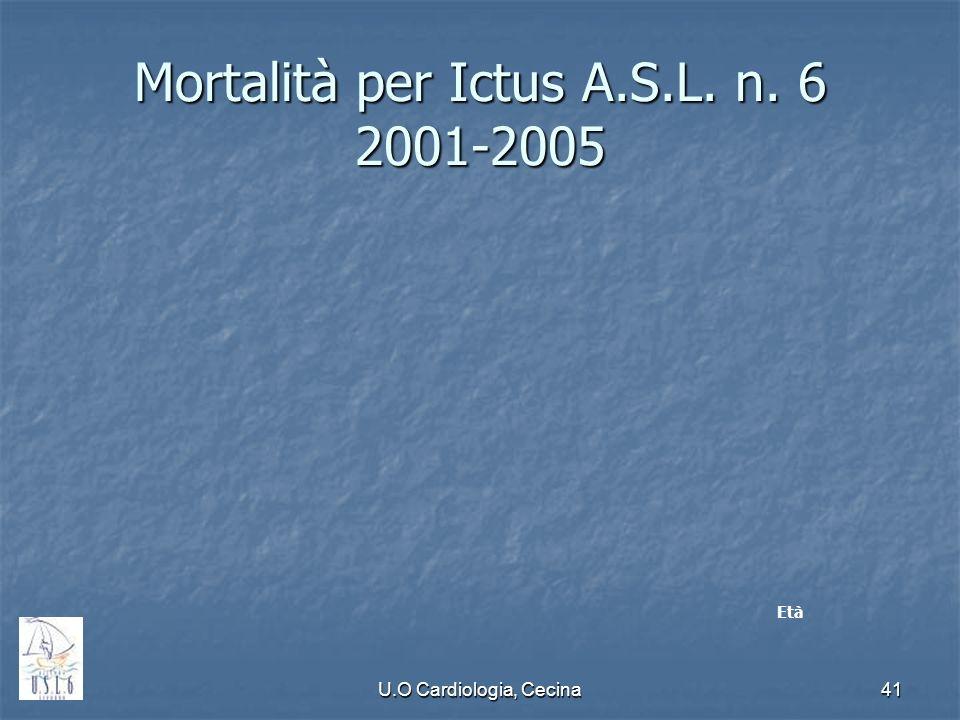Mortalità per Ictus A.S.L. n. 6 2001-2005