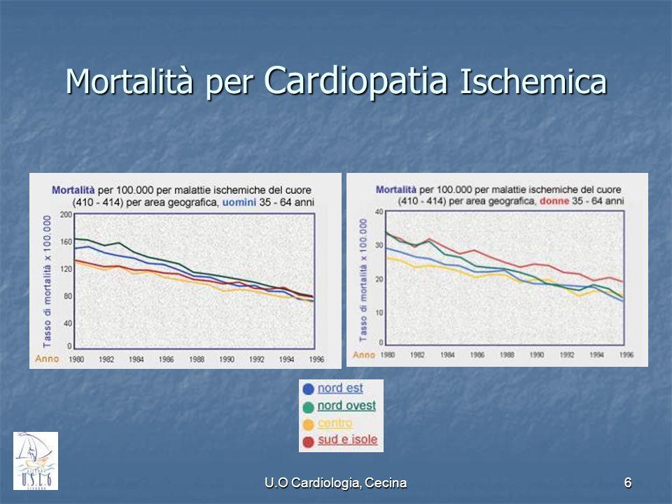 Mortalità per Cardiopatia Ischemica