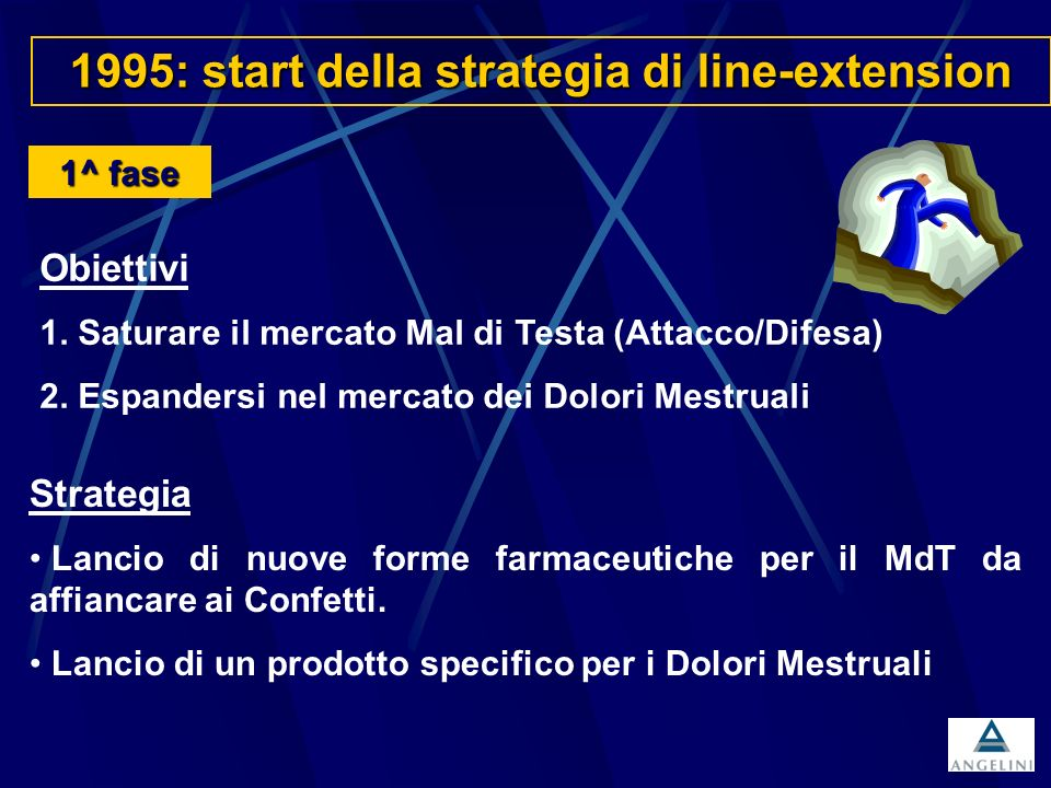 1995: start della strategia di line-extension