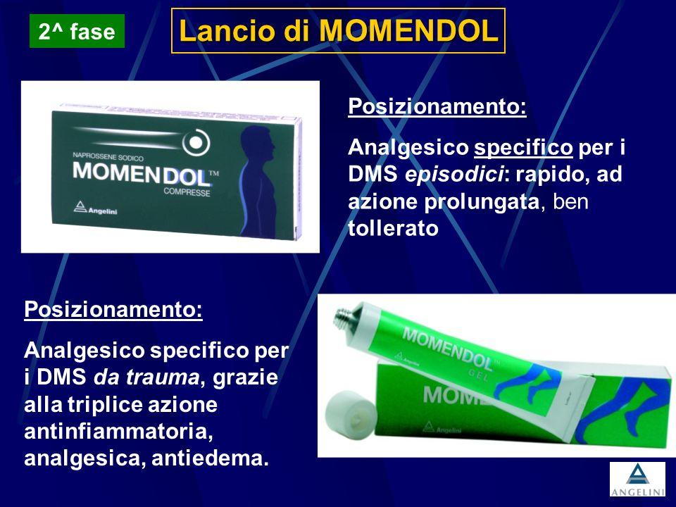 Lancio di MOMENDOL 2^ fase Posizionamento: