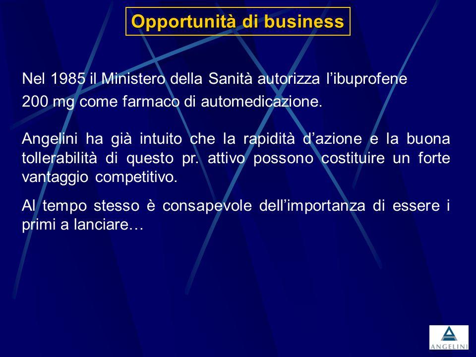Opportunità di business
