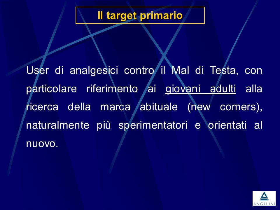 Il target primario