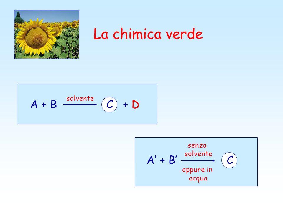 La chimica verde A + B C + D A' + B' C solvente senza solvente